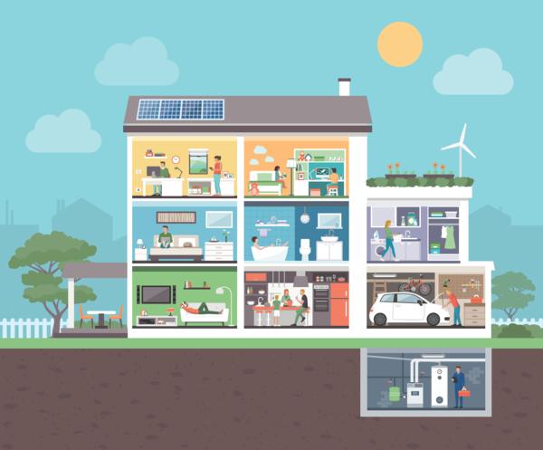 Denk an die Zimmer bei dir zuhause. Wohnzimmer, Küche, Schlafzimmer, Badezimmer oder WC. Wofür brauchst du Strom?