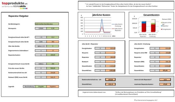 Berechnungstool für den Reperaturratgeber