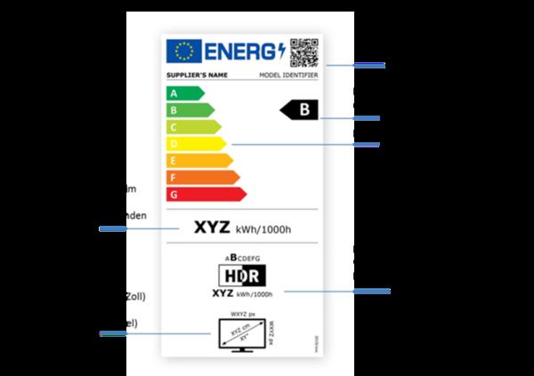 neues EU-Energielabel für TVs und elektronische Displays